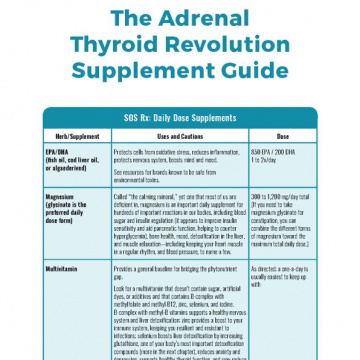 aviva_supplement_tables